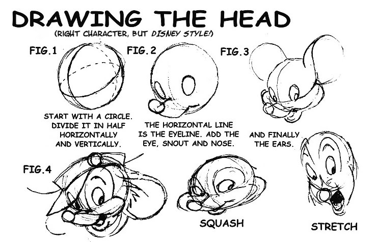 Drawing Feivel's head